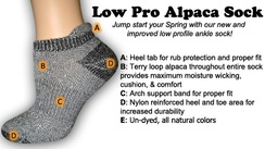 Photo of Low Pro Alpaca Socks - SM