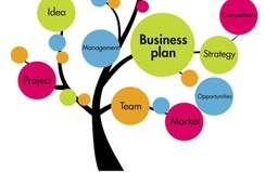 Photo of Business Planning